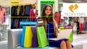 Decoding The Surging Demand For Image Labelling And Annotation