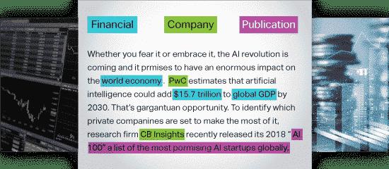 Banking-&Amp;-Finance-Data-Annotation