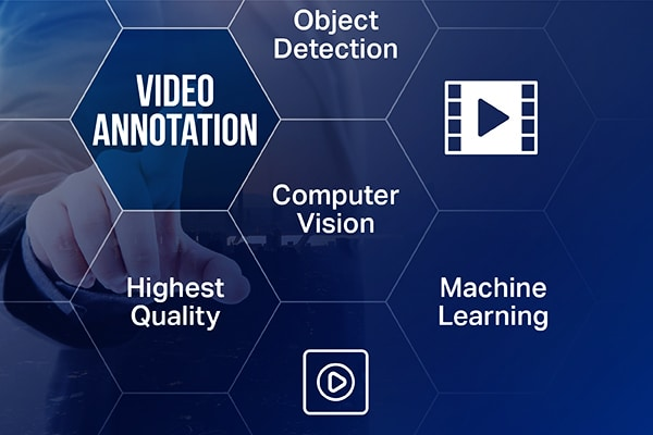 Video Annotation Services
